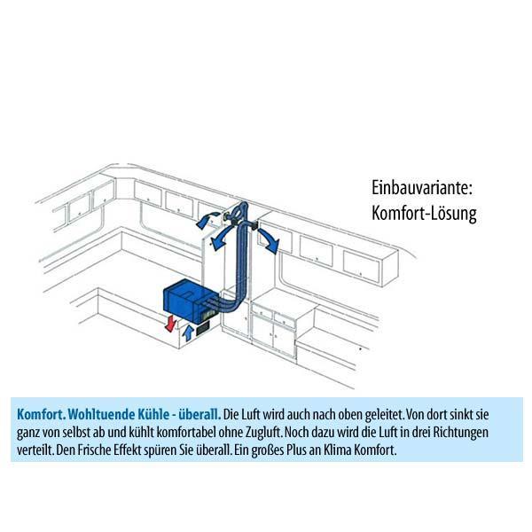 chlazen klimatizace a p slu enstv klimatizace truma. Black Bedroom Furniture Sets. Home Design Ideas
